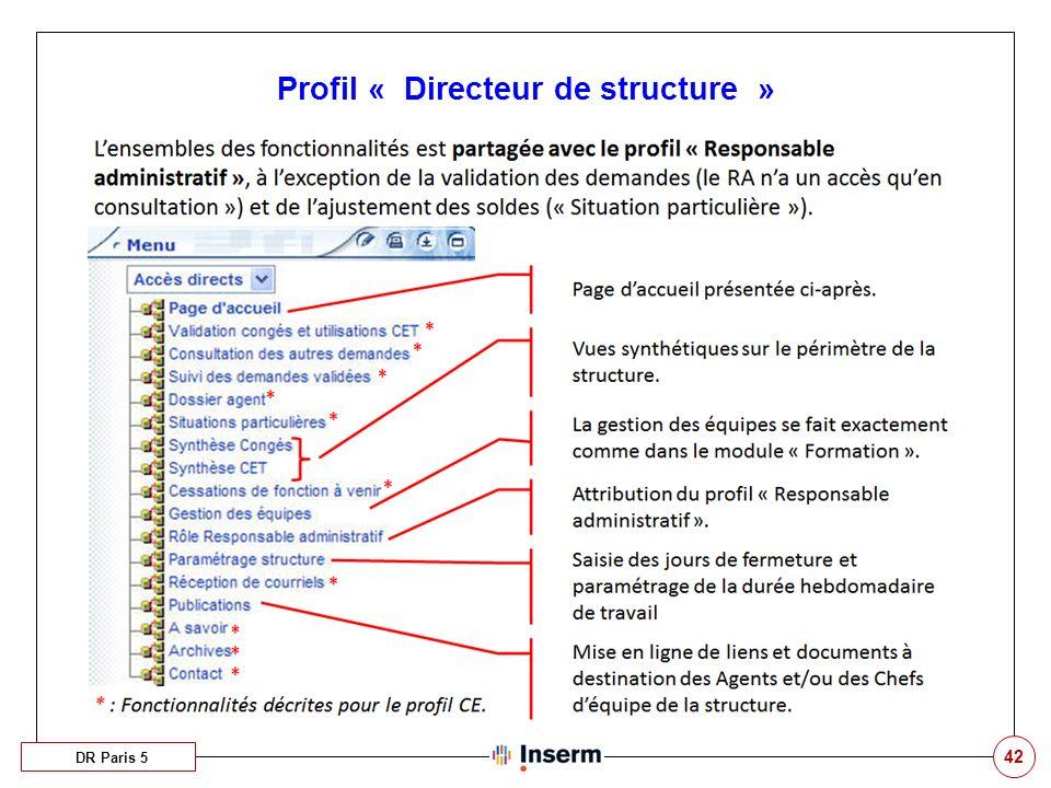 42 Profil « Directeur de structure » DR Paris 5