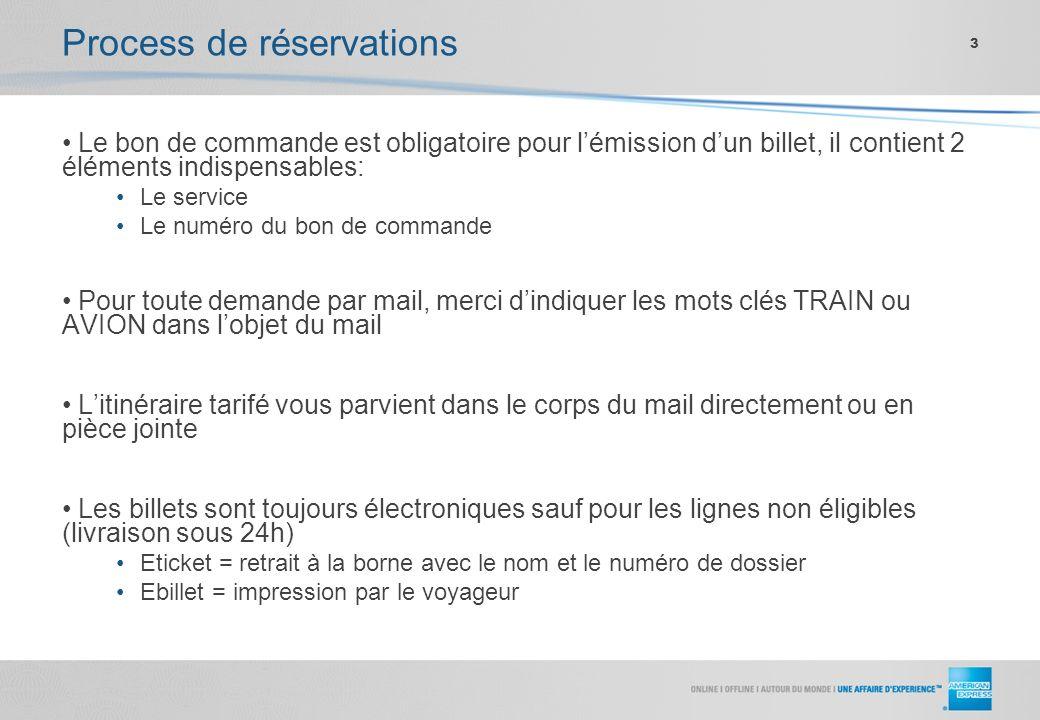 2 Process de réservations Universités / Inserm Agence Demande une proposition à lagence par mail ou tél Envoie différentes solutions ditinéraires Reço
