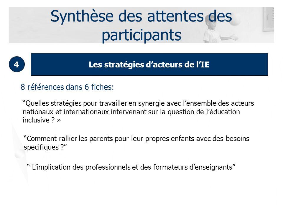 Synthèse des attentes des participants Les stratégies dacteurs de lIE 4 8 références dans 6 fiches: Quelles stratégies pour travailler en synergie avec lensemble des acteurs nationaux et internationaux intervenant sur la question de léducation inclusive .