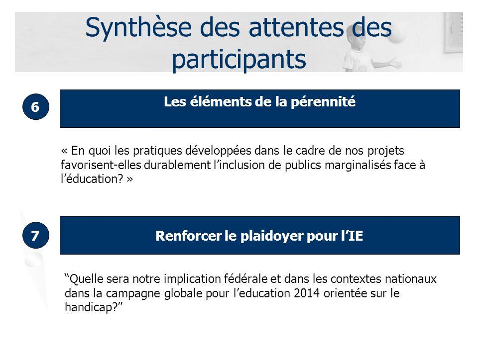 Synthèse des attentes des participants 6 Renforcer le plaidoyer pour lIE 7 Les éléments de la pérennité Quelle sera notre implication fédérale et dans les contextes nationaux dans la campagne globale pour leducation 2014 orientée sur le handicap.