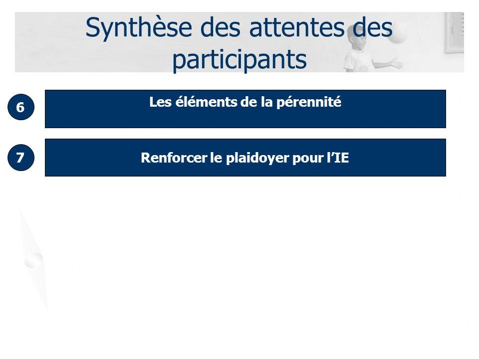 Synthèse des attentes des participants 5 7 8 11 17 22 5