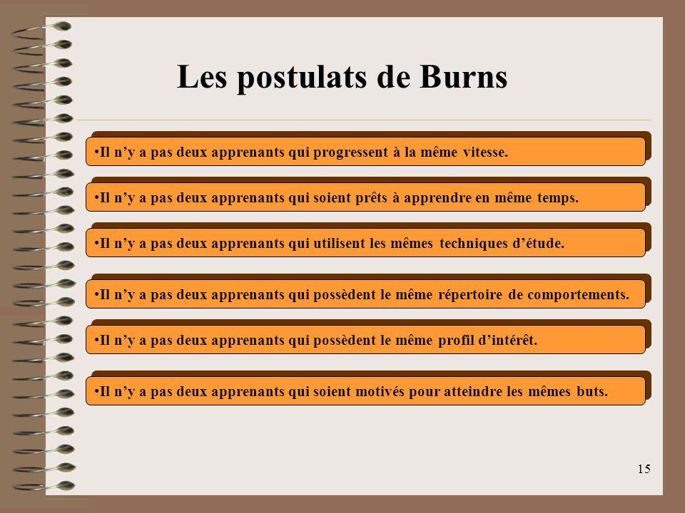 15 Les postulats de Burns Il ny a pas deux apprenants qui progressent à la même vitesse. Il ny a pas deux apprenants qui soient prêts à apprendre en m