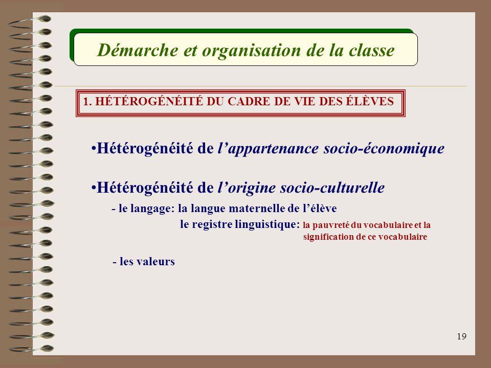 19 Démarche et organisation de la classe 1. HÉTÉROGÉNÉITÉ DU CADRE DE VIE DES ÉLÈVES Hétérogénéité de lappartenance socio-économique Hétérogénéité de