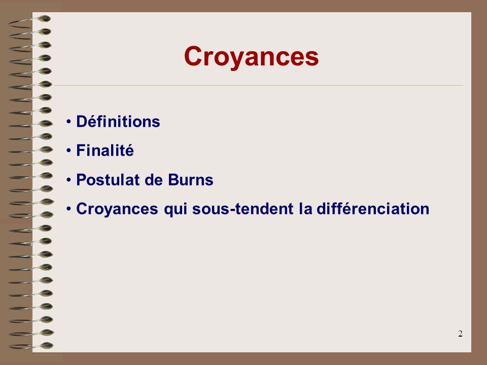 2 Définitions Finalité Postulat de Burns Croyances qui sous-tendent la différenciation Croyances