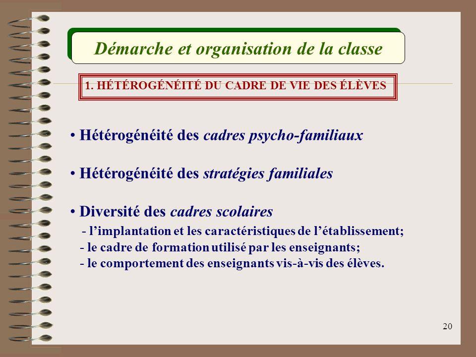 20 1. HÉTÉROGÉNÉITÉ DU CADRE DE VIE DES ÉLÈVES Hétérogénéité des cadres psycho-familiaux Hétérogénéité des stratégies familiales Diversité des cadres