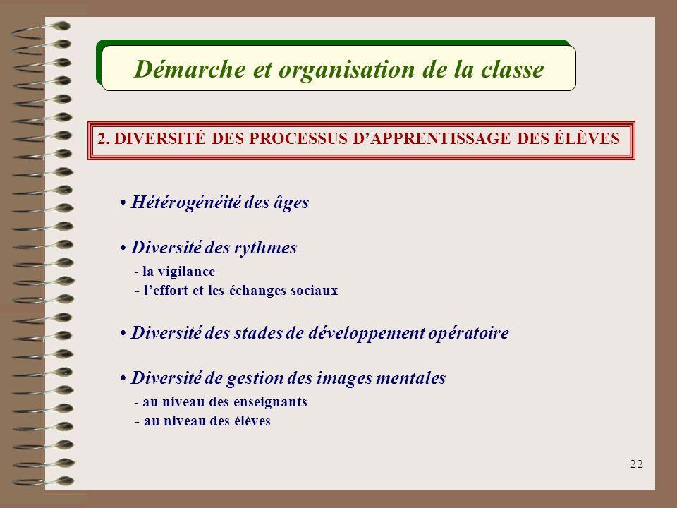 22 2. DIVERSITÉ DES PROCESSUS DAPPRENTISSAGE DES ÉLÈVES Hétérogénéité des âges Diversité des rythmes - la vigilance - leffort et les échanges sociaux