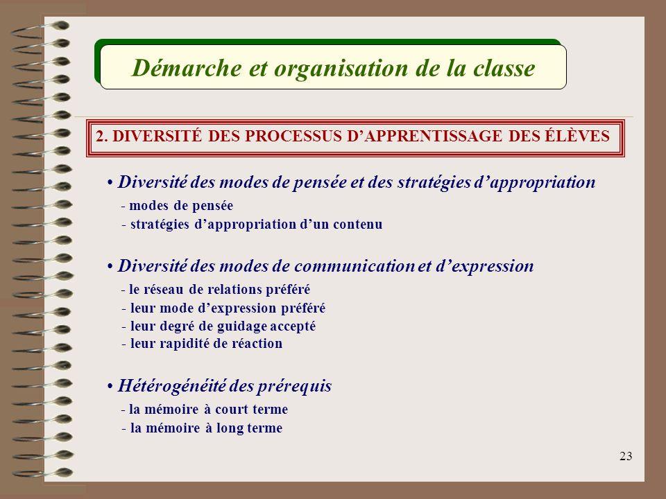 23 2. DIVERSITÉ DES PROCESSUS DAPPRENTISSAGE DES ÉLÈVES Diversité des modes de pensée et des stratégies dappropriation - modes de pensée - stratégies