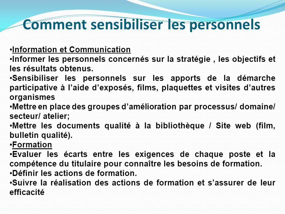 Comment sensibiliser les personnels Information et Communication Informer les personnels concernés sur la stratégie, les objectifs et les résultats obtenus.