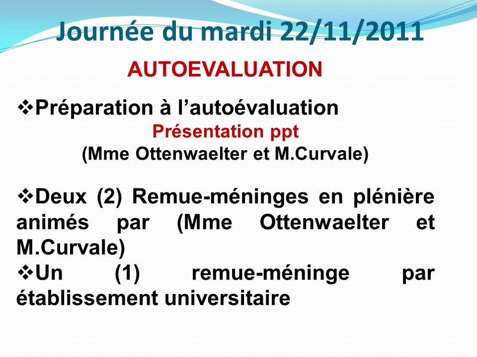 Journée du mardi 22/11/2011 AUTOEVALUATION Préparation à lautoévaluation Présentation ppt (Mme Ottenwaelter et M.Curvale) Deux (2) Remue-méninges en plénière animés par (Mme Ottenwaelter et M.Curvale) Un (1) remue-méninge par établissement universitaire