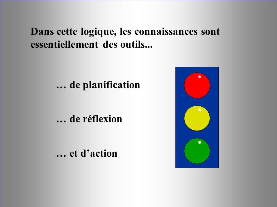 Les ressources mobilisées par chacune des compétences sont combinées - et combinables - dans une infinité de configurations.