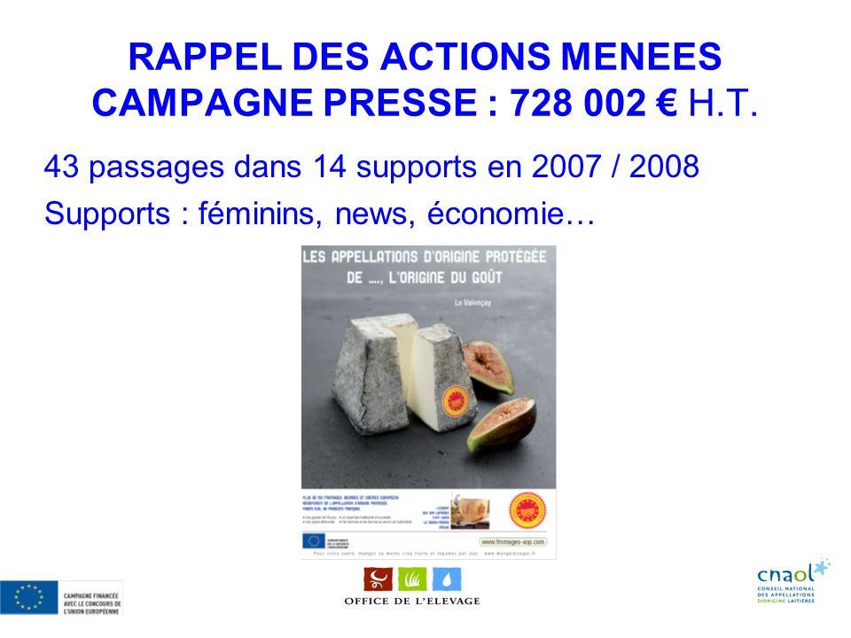 RAPPEL DES ACTIONS MENEES CAMPAGNE PRESSE : 728 002 H.T. 43 passages dans 14 supports en 2007 / 2008 Supports : féminins, news, économie…