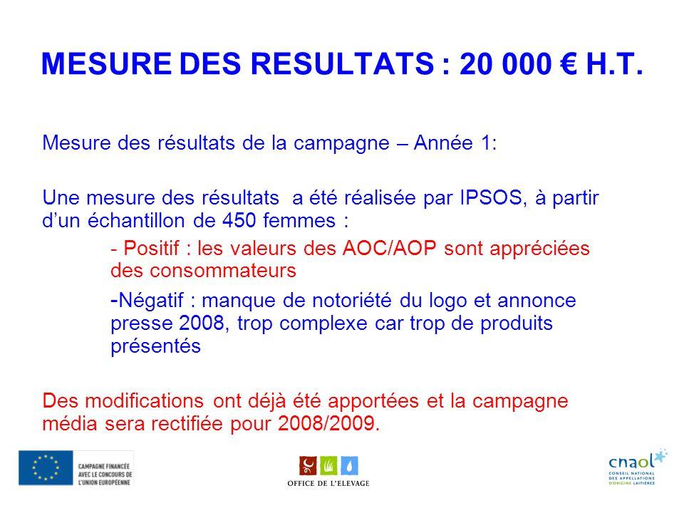 MESURE DES RESULTATS : 20 000 H.T. Mesure des résultats de la campagne – Année 1: Une mesure des résultats a été réalisée par IPSOS, à partir dun écha