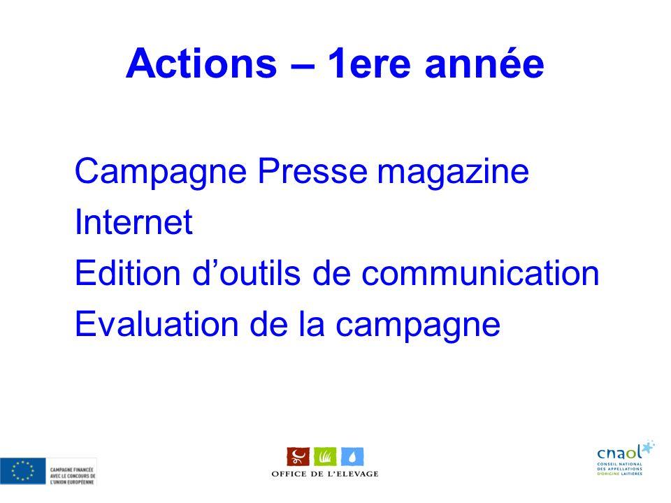 RAPPEL DES ACTIONS MENEES CAMPAGNE PRESSE : 728 002 H.T.