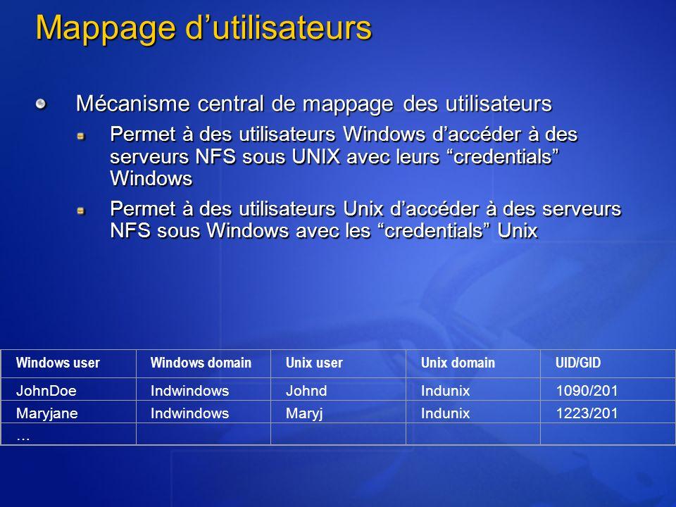 Mappage dutilisateurs Mécanisme central de mappage des utilisateurs Permet à des utilisateurs Windows daccéder à des serveurs NFS sous UNIX avec leurs