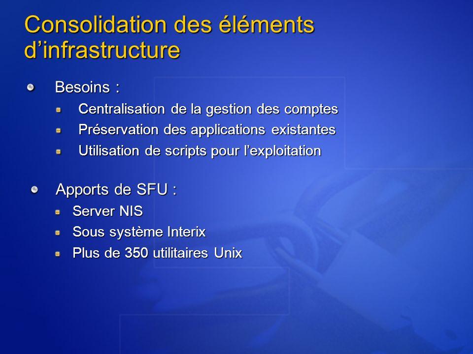 Consolidation des éléments dinfrastructure Besoins : Centralisation de la gestion des comptes Préservation des applications existantes Utilisation de
