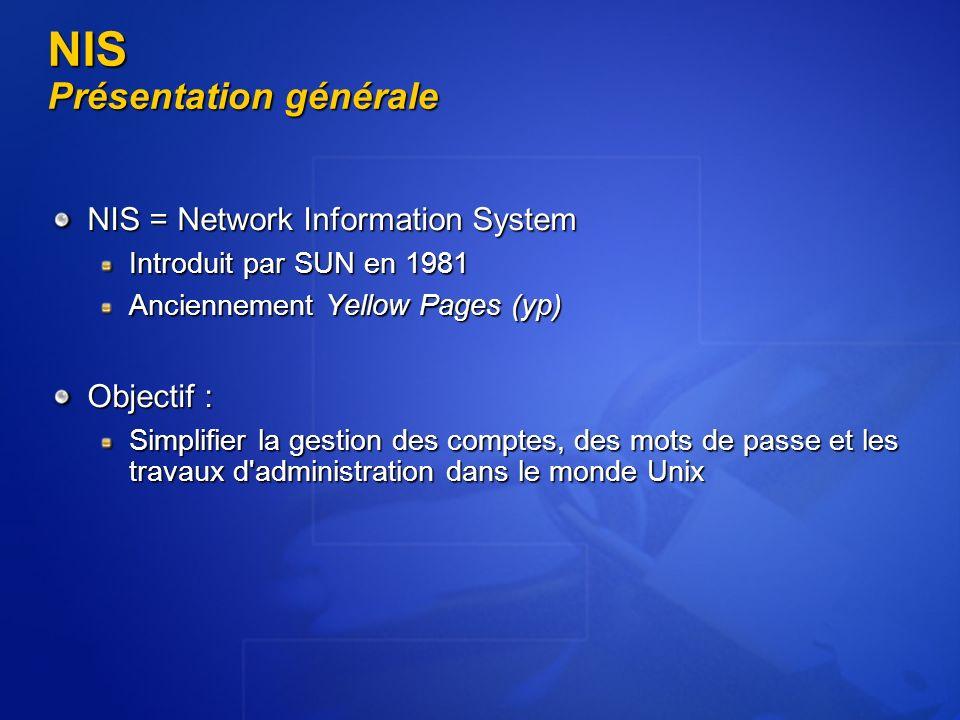 NIS Présentation générale NIS = Network Information System Introduit par SUN en 1981 Anciennement Yellow Pages (yp) Objectif : Simplifier la gestion d