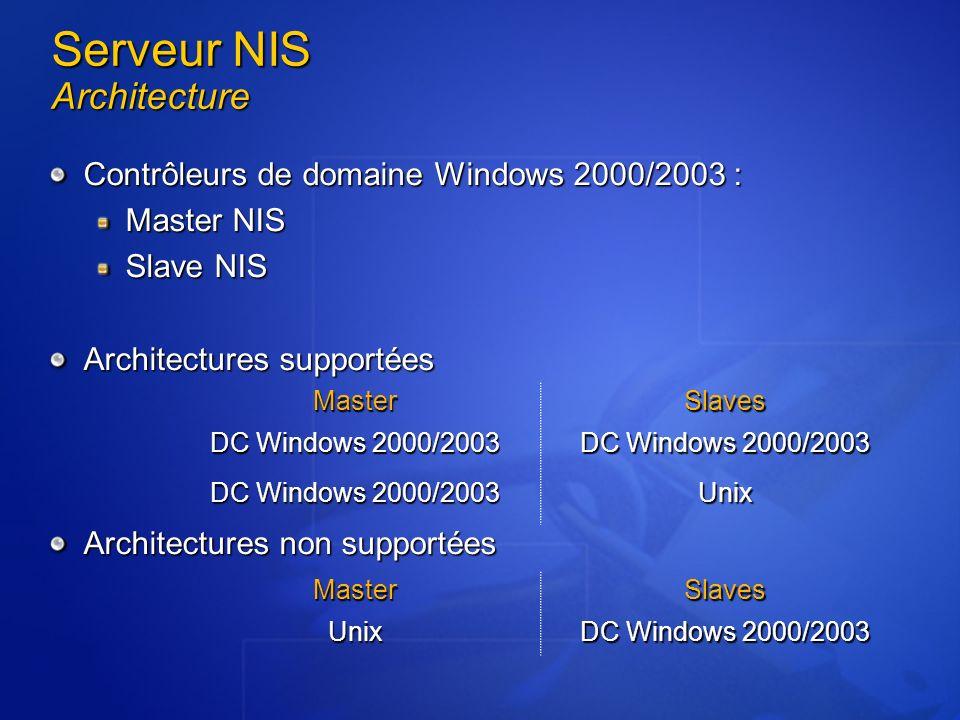 Serveur NIS Architecture Contrôleurs de domaine Windows 2000/2003 : Master NIS Slave NIS Architectures supportées Architectures non supportées MasterS