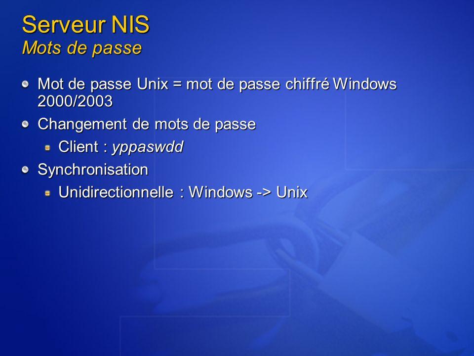 Serveur NIS Mots de passe Mot de passe Unix = mot de passe chiffré Windows 2000/2003 Changement de mots de passe Client : yppaswdd Synchronisation Uni