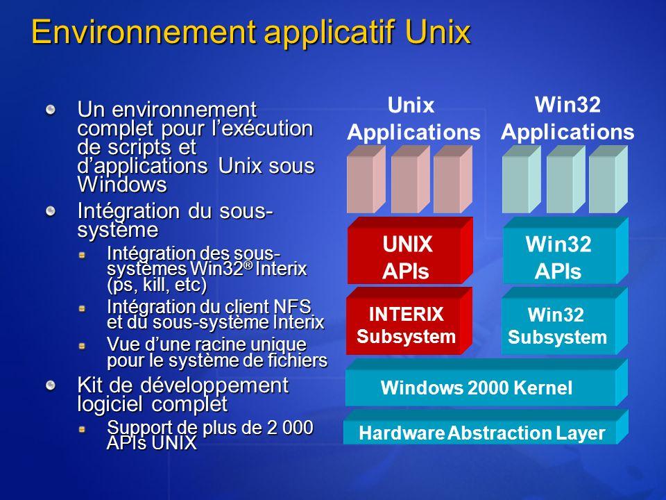 Environnement applicatif Unix Un environnement complet pour lexécution de scripts et dapplications Unix sous Windows Intégration du sous- système Inté