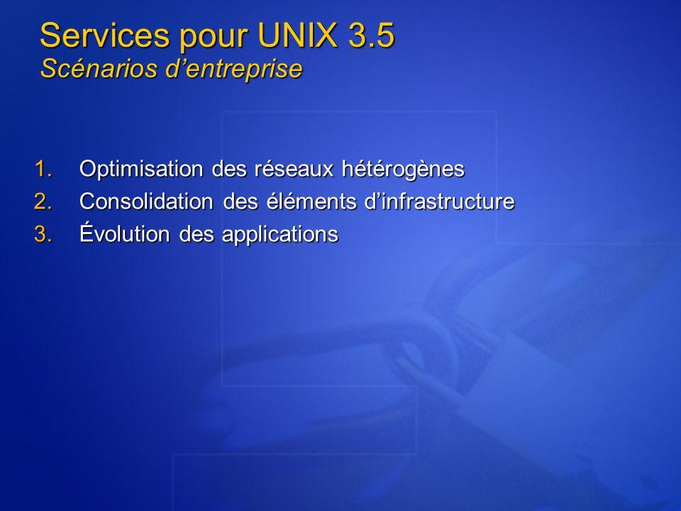 Services pour UNIX 3.5 Scénarios dentreprise Optimisation des réseaux hétérogènes Optimisation des réseaux hétérogènes Consolidation des éléments dinf