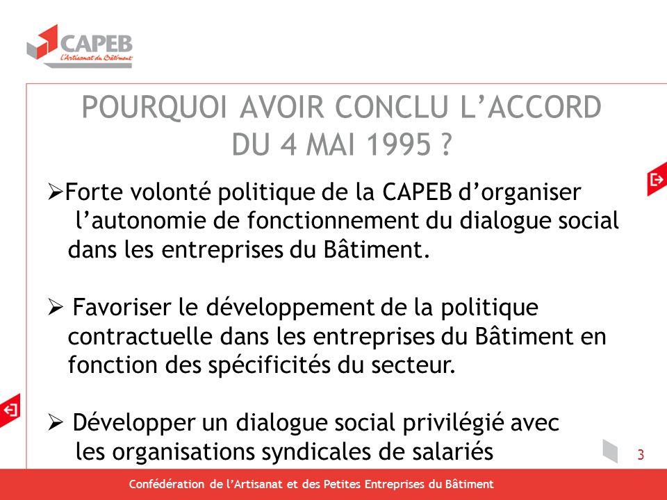 Confédération de lArtisanat et des Petites Entreprises du Bâtiment 3 Forte volonté politique de la CAPEB dorganiser lautonomie de fonctionnement du dialogue social dans les entreprises du Bâtiment.