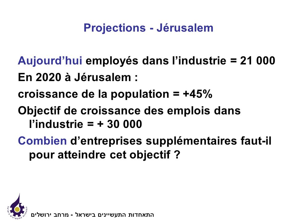 Projections - Jérusalem Aujourdhui employés dans lindustrie = 21 000 En 2020 à Jérusalem : croissance de la population = +45% Objectif de croissance des emplois dans lindustrie = + 30 000 Combien dentreprises supplémentaires faut-il pour atteindre cet objectif .