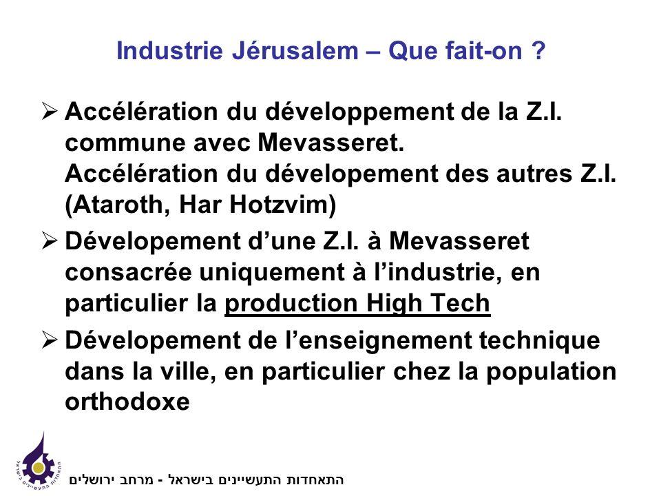 Industrie Jérusalem – Que fait-on . Accélération du développement de la Z.I.