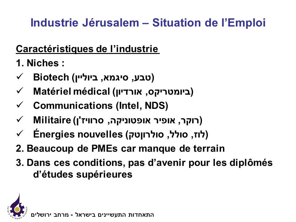 Industrie Jérusalem – Situation de lEmploi Caractéristiques de lindustrie 1.