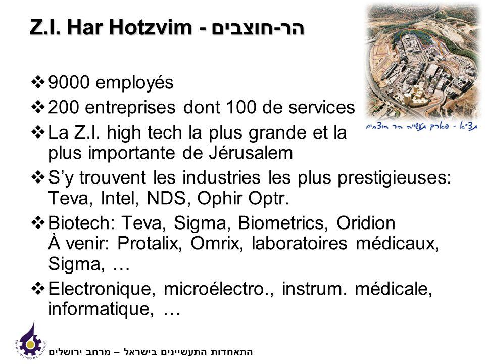 Z.I. Har Hotzvim - הר-חוצבים 9000 employés 200 entreprises dont 100 de services La Z.I.