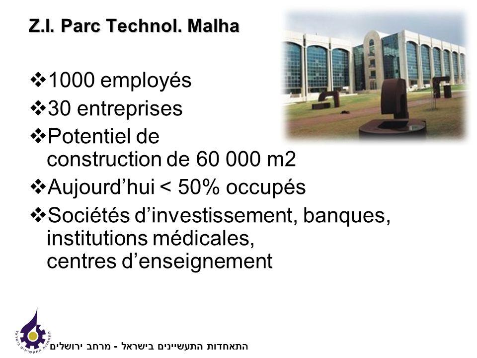 Z.I. Parc Technol.