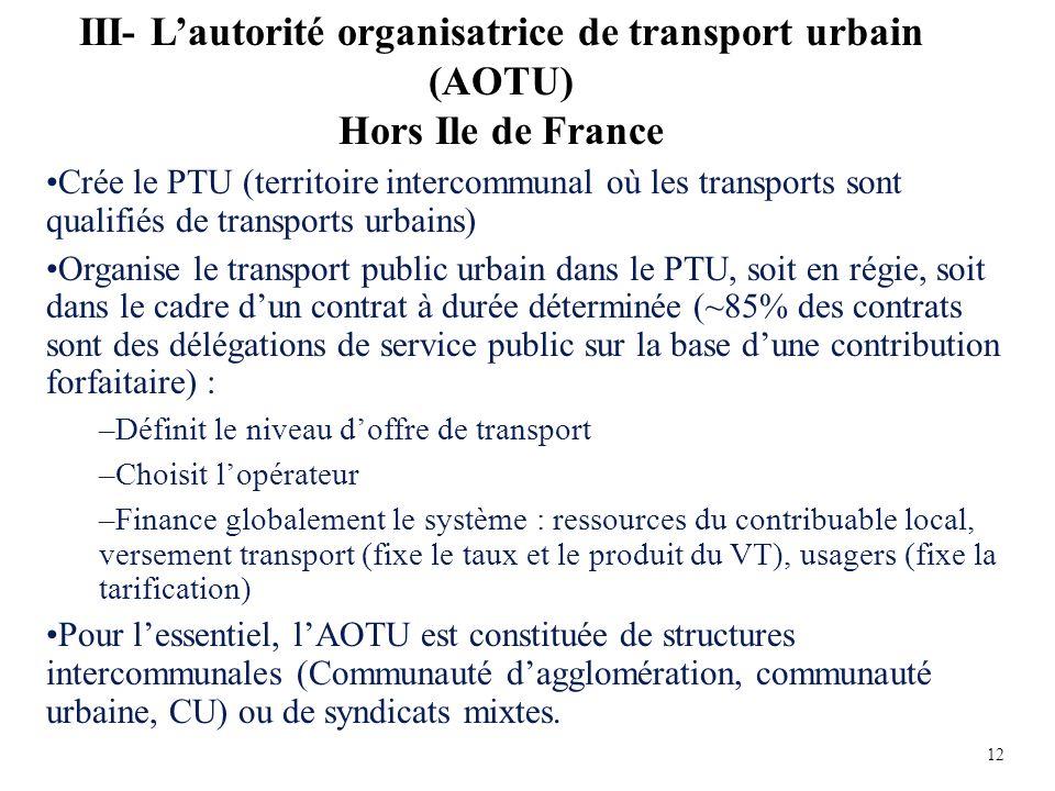 Crée le PTU (territoire intercommunal où les transports sont qualifiés de transports urbains) Organise le transport public urbain dans le PTU, soit en régie, soit dans le cadre dun contrat à durée déterminée (~85% des contrats sont des délégations de service public sur la base dune contribution forfaitaire) : –Définit le niveau doffre de transport –Choisit lopérateur –Finance globalement le système : ressources du contribuable local, versement transport (fixe le taux et le produit du VT), usagers (fixe la tarification) Pour lessentiel, lAOTU est constituée de structures intercommunales (Communauté dagglomération, communauté urbaine, CU) ou de syndicats mixtes.
