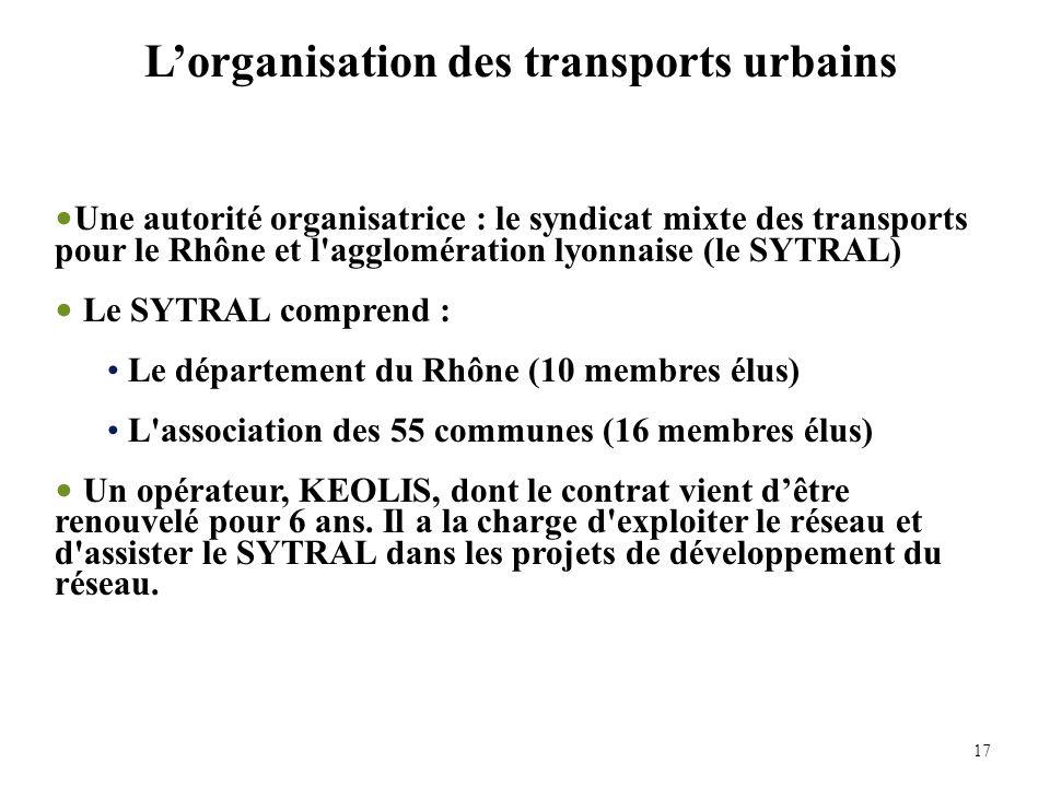 Une autorité organisatrice : le syndicat mixte des transports pour le Rhône et l agglomération lyonnaise (le SYTRAL) Le SYTRAL comprend : Le département du Rhône (10 membres élus) L association des 55 communes (16 membres élus) Un opérateur, KEOLIS, dont le contrat vient dêtre renouvelé pour 6 ans.