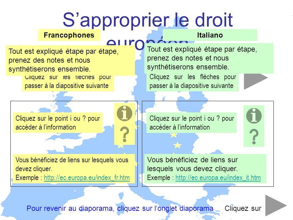 Sapproprier le droit européen Cliquez sur les flèches pour passer à la diapositive suivante Cliquez sur le point i ou ? pour accéder à linformation Po