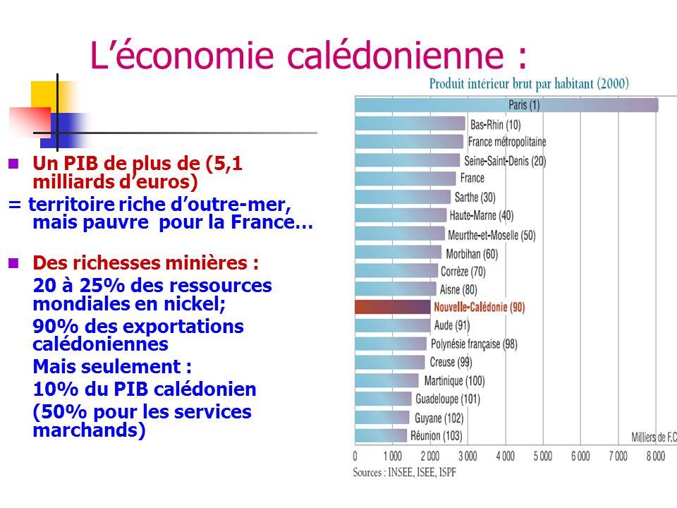 Léconomie calédonienne : Un PIB de plus de (5,1 milliards deuros) = territoire riche doutre-mer, mais pauvre pour la France… Des richesses minières :