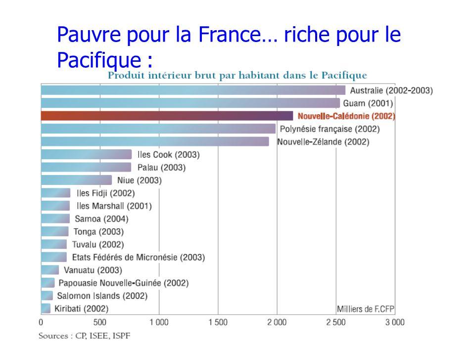 Problèmes / caractéristiques économiques Taux de couverture des échanges très faibles Transferts publics élevés Tourisme en stagnation …