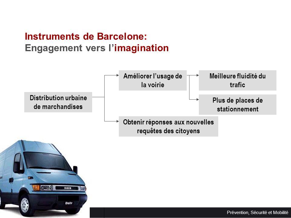 Prévention, Sécurité et Mobilité Instruments de Barcelone: Engagement vers limagination Distribution urbaine de marchandises Améliorer lusage de la vo