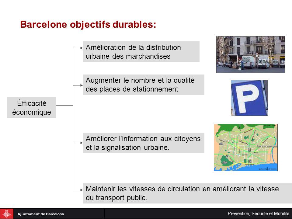 Prévention, Sécurité et Mobilité Barcelone objectifs durables: Amélioration de la distribution urbaine des marchandises Éfficacité économique Mainteni