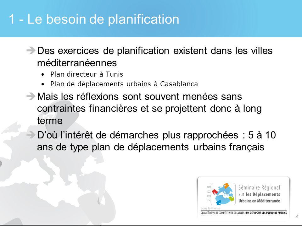 4 1 - Le besoin de planification Des exercices de planification existent dans les villes méditerranéennes Plan directeur à Tunis Plan de déplacements