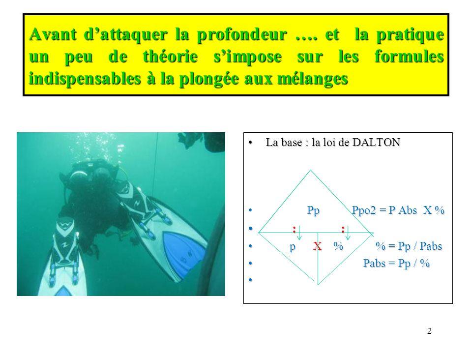 Rappels des rapports profondeurs et toxicité pour l Oxygène surface Pp 02 = 1 bar x 20 % soit 0,2 b 10 mètres 20 mètres 30 mètres 40 mètres 50 mètres 60 mètres 70 mètres au delà 0, 4 b 0, 6 b 0, 8 b 1 b 1, 2 b 1, 4 b 1, 6 b Intoxication 10 mètres 20 mètres 30 mètres 40 mètres 50 mètres 60 mètres 70 mètres au delà 0, 6 b 0, 9 b 1, 2 b 1, 5 b 1, 8 2,1 b 2,4 B surface Avec un Oxygène à 30 % 0, 3 b Intoxication 13