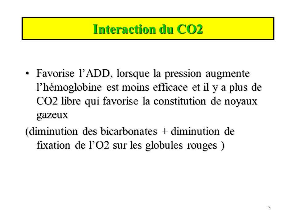Les avantage du troisième gaz AzoteHydrogèneOxygèneHélium Pouvoir narcotique et toxique Narcose dès 5.6 bars de Ppn2 0.54 0.17 <Ppo2<1.6 0.17 <Ppo2<1.6 Pas de narcose Masse volumique g/l à 1 bar 1.200.091.42 0.17 0.17 Risque et Seuil toxicité : 60 m à lair utilise jusquà 450m de profondeur mais Très instable utilise jusquà 450m de profondeur mais Très instable Pp02 < 1.6 Pp02 < 1.6 En mélange professionnel 150m( SNHP) Solubilité dans les graisses : 6136 Risque dexplosion au contact des corps gras 15 16