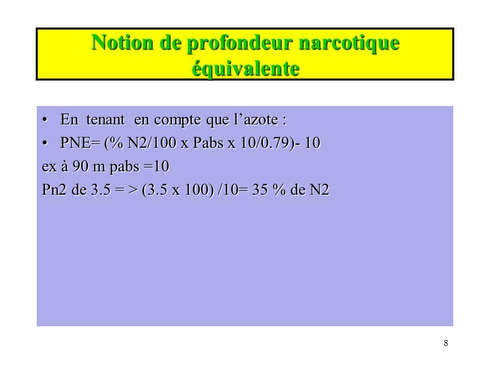 Les impératifs de base Limiter au maximum la Narcose 0.45x Pabs < 0.35 N2 79% O2 21 % N2 45 % O2 55 % Contrôler la toxicité de l 02 O2: Pabs x 0,55 Danger> 1.4 9