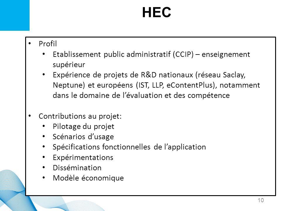 HEC Profil Etablissement public administratif (CCIP) – enseignement supérieur Expérience de projets de R&D nationaux (réseau Saclay, Neptune) et europ