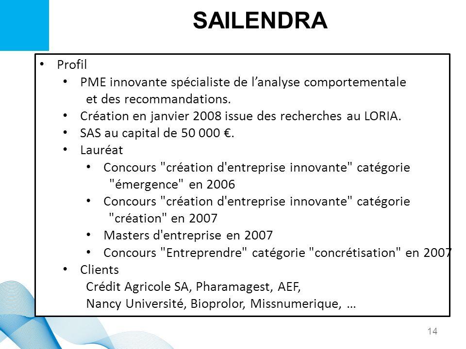 SAILENDRA Profil PME innovante spécialiste de lanalyse comportementale et des recommandations. Création en janvier 2008 issue des recherches au LORIA.