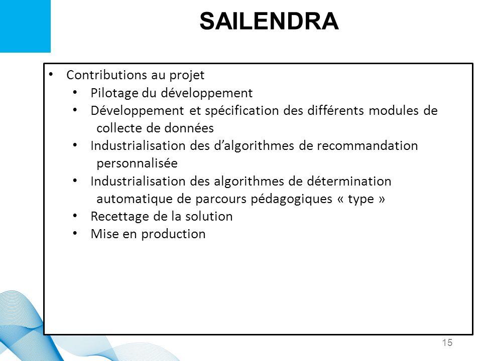 SAILENDRA Contributions au projet Pilotage du développement Développement et spécification des différents modules de collecte de données Industrialisa