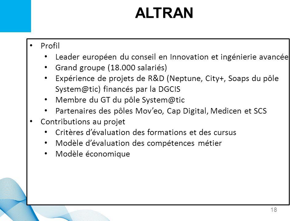 ALTRAN Profil Leader européen du conseil en Innovation et ingénierie avancée Grand groupe (18.000 salariés) Expérience de projets de R&D (Neptune, Cit