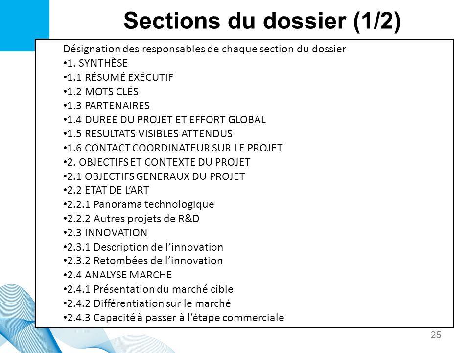 Sections du dossier (1/2) Désignation des responsables de chaque section du dossier 1. SYNTHÈSE 1.1 RÉSUMÉ EXÉCUTIF 1.2 MOTS CLÉS 1.3 PARTENAIRES 1.4