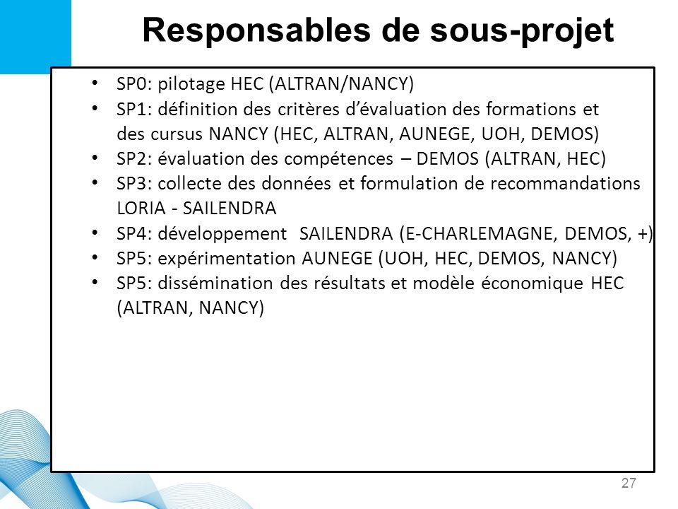 Responsables de sous-projet SP0: pilotage HEC (ALTRAN/NANCY) SP1: définition des critères dévaluation des formations et des cursus NANCY (HEC, ALTRAN,