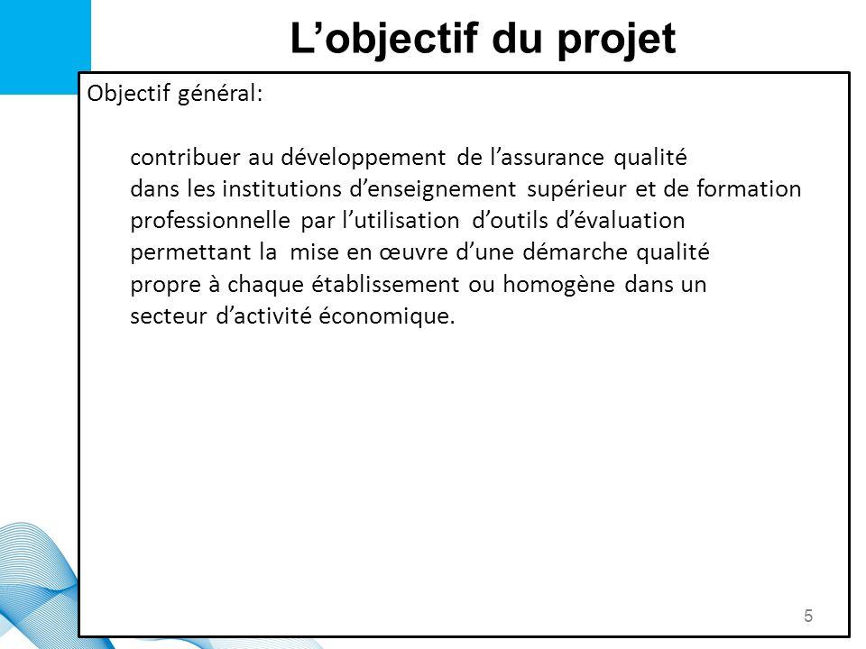 Lobjectif du projet Objectif général: contribuer au développement de lassurance qualité dans les institutions denseignement supérieur et de formation
