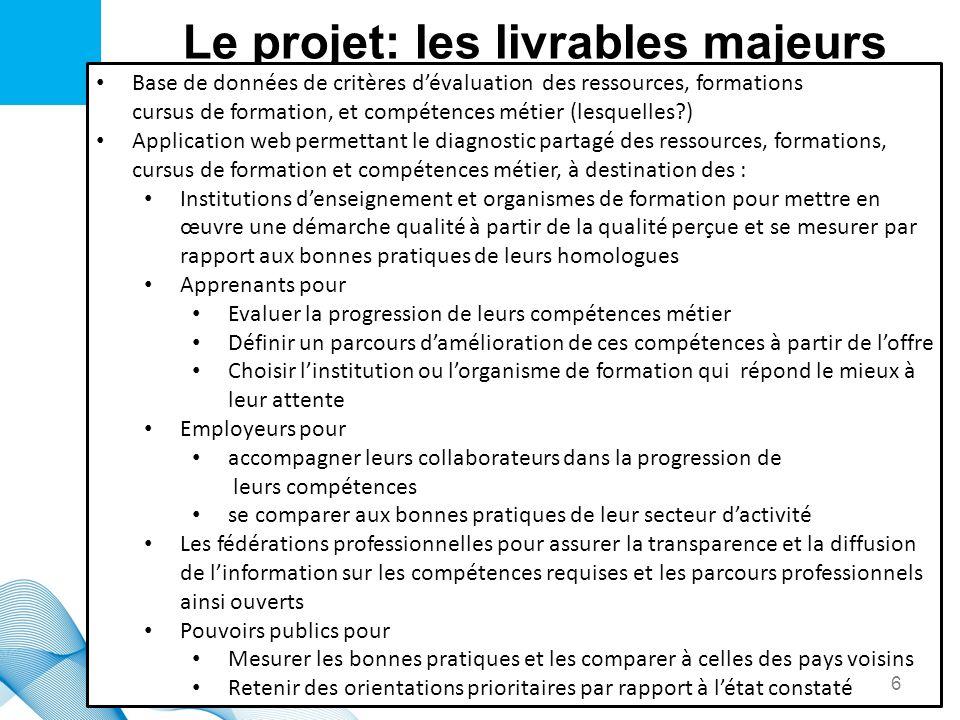 Le projet: les livrables majeurs Base de données de critères dévaluation des ressources, formations cursus de formation, et compétences métier (lesque