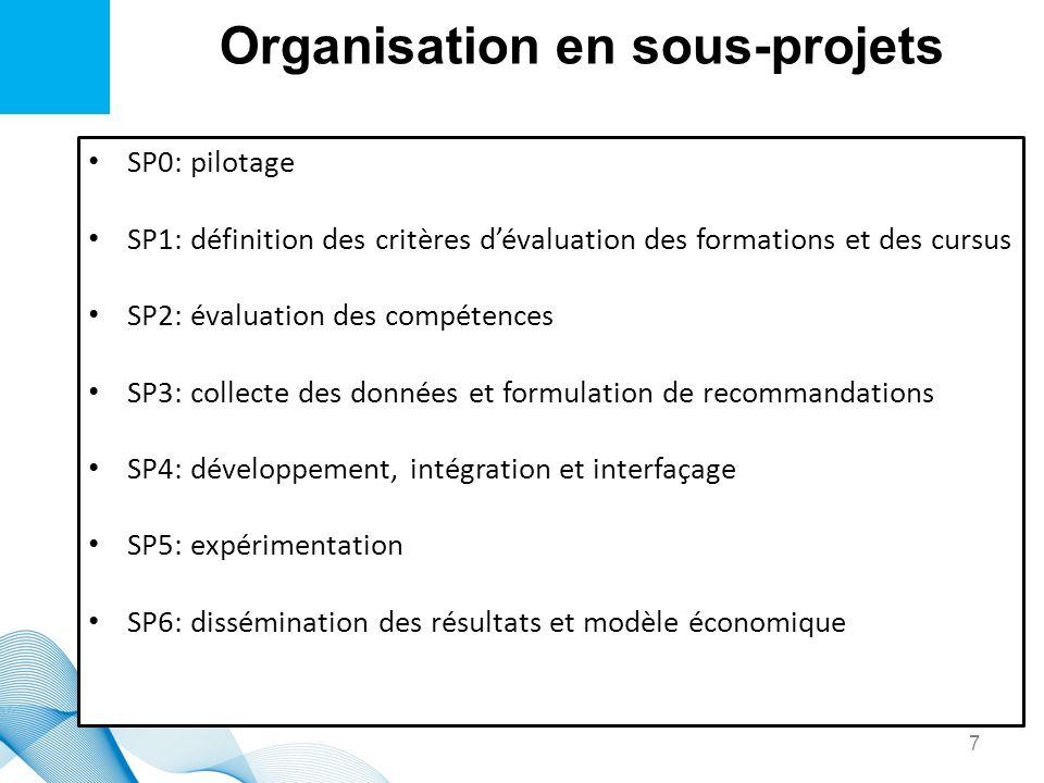 Organisation en sous-projets SP0: pilotage SP1: définition des critères dévaluation des formations et des cursus SP2: évaluation des compétences SP3: